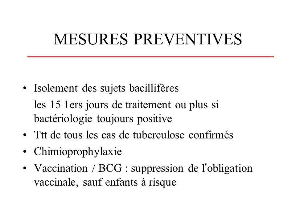 MESURES PREVENTIVES Isolement des sujets bacillifères les 15 1ers jours de traitement ou plus si bactériologie toujours positive Ttt de tous les cas d