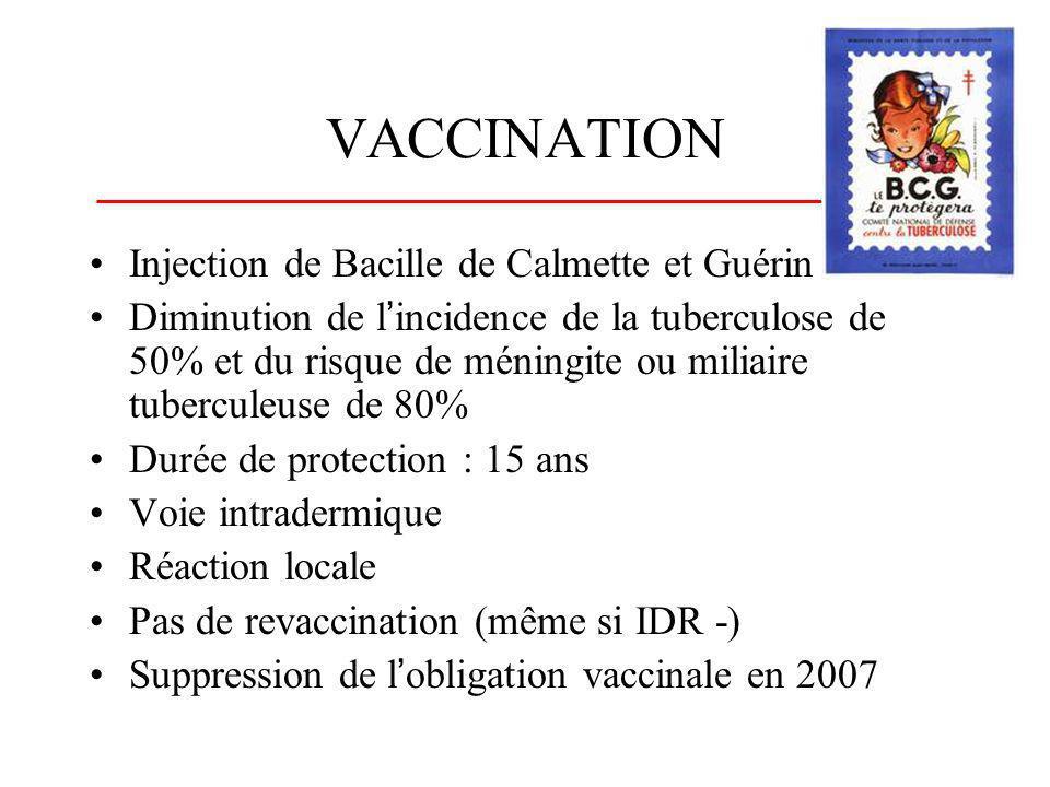 VACCINATION Injection de Bacille de Calmette et Guérin Diminution de lincidence de la tuberculose de 50% et du risque de méningite ou miliaire tubercu