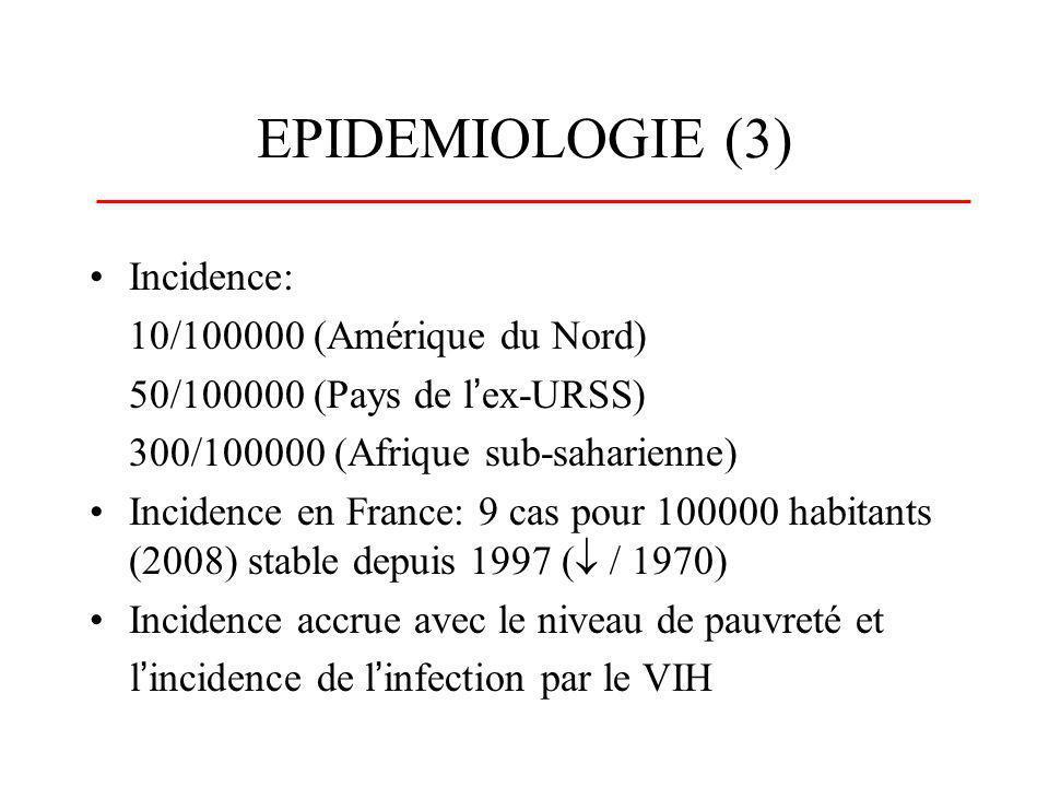 EPIDEMIOLOGIE (3) Incidence: 10/100000 (Amérique du Nord) 50/100000 (Pays de lex-URSS) 300/100000 (Afrique sub-saharienne) Incidence en France: 9 cas