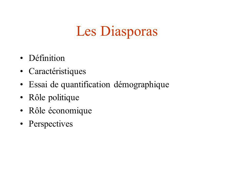 Les Diasporas Définition Caractéristiques Essai de quantification démographique Rôle politique Rôle économique Perspectives