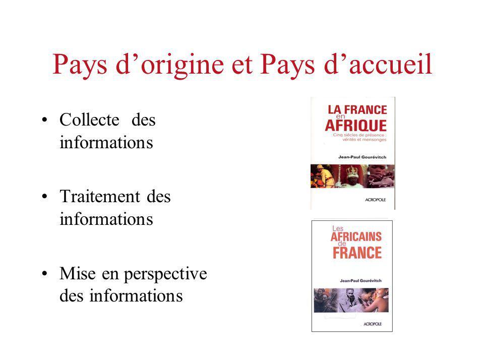 Pays dorigine et Pays daccueil Collecte des informations Traitement des informations Mise en perspective des informations