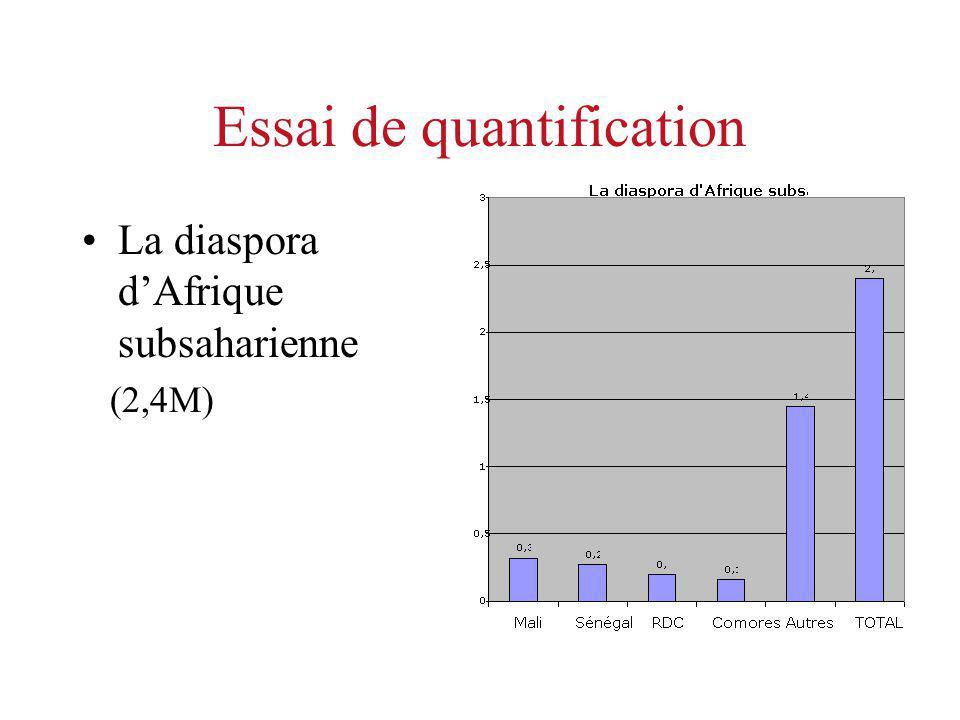 Essai de quantification La diaspora dAfrique subsaharienne (2,4M)