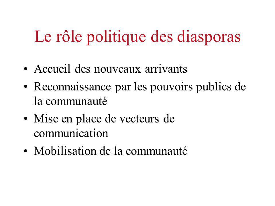 Le rôle politique des diasporas Accueil des nouveaux arrivants Reconnaissance par les pouvoirs publics de la communauté Mise en place de vecteurs de communication Mobilisation de la communauté
