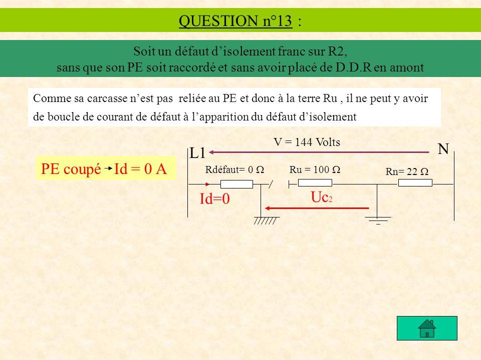 QUESTION n°13 : Soit un défaut disolement franc sur R2, sans que son PE soit raccordé et sans avoir placé de D.D.R en amont Comme sa carcasse nest pas reliée au PE et donc à la terre Ru, il ne peut y avoir de boucle de courant de défaut à lapparition du défaut disolement Rdéfaut= 0 Ru = 100 Rn= 22 L1 Id=0 Uc 2 N V = 144 Volts PE coupé Id = 0 A
