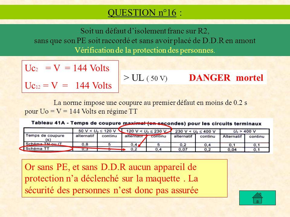 QUESTION n°16 : Soit un défaut disolement franc sur R2, sans que son PE soit raccordé et sans avoir placé de D.D.R en amont Vérification de la protection des personnes.