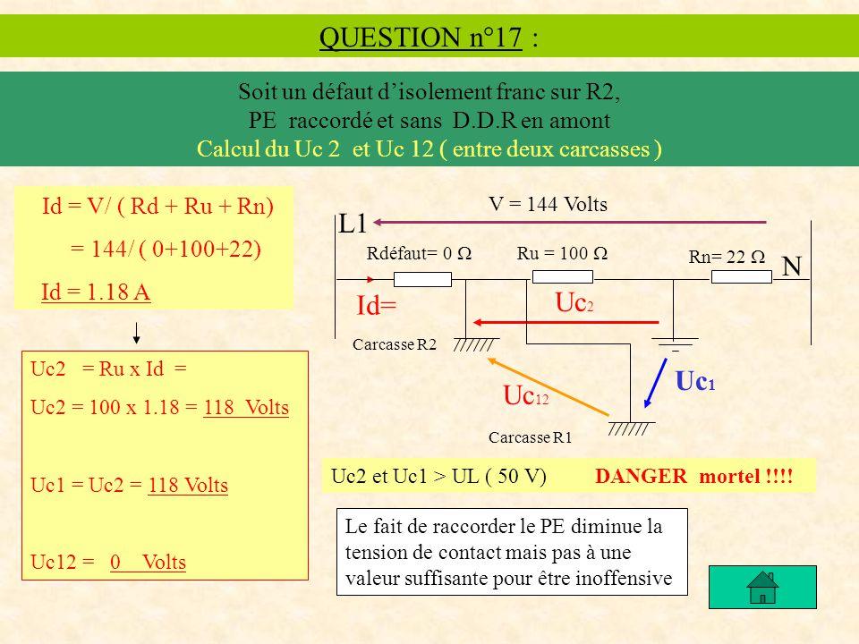 QUESTION n°17 : Soit un défaut disolement franc sur R2, PE raccordé et sans D.D.R en amont Calcul du Uc 2 et Uc 12 ( entre deux carcasses ) N Id = V/ ( Rd + Ru + Rn) = 144/ ( 0+100+22) Id = 1.18 A Carcasse R1 Uc2 = Ru x Id = Uc2 = 100 x 1.18 = 118 Volts Uc1 = Uc2 = 118 Volts Uc12 = 0 Volts Uc2 et Uc1 > UL ( 50 V) DANGER mortel !!!.