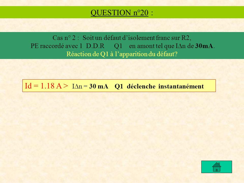 QUESTION n°20 : Cas n° 2 : Soit un défaut disolement franc sur R2, PE raccordé avec 1 D.D.R Q1 en amont tel que I n de 30mA. Réaction de Q1 à lapparit