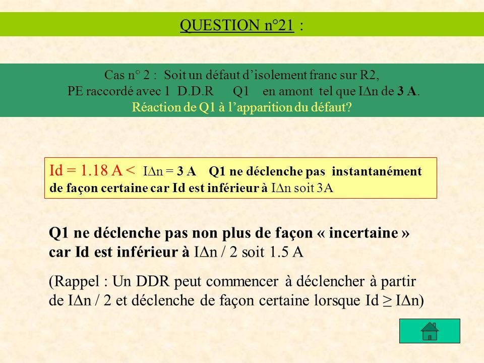 QUESTION n°21 : Cas n° 2 : Soit un défaut disolement franc sur R2, PE raccordé avec 1 D.D.R Q1 en amont tel que I n de 3 A. Réaction de Q1 à lappariti