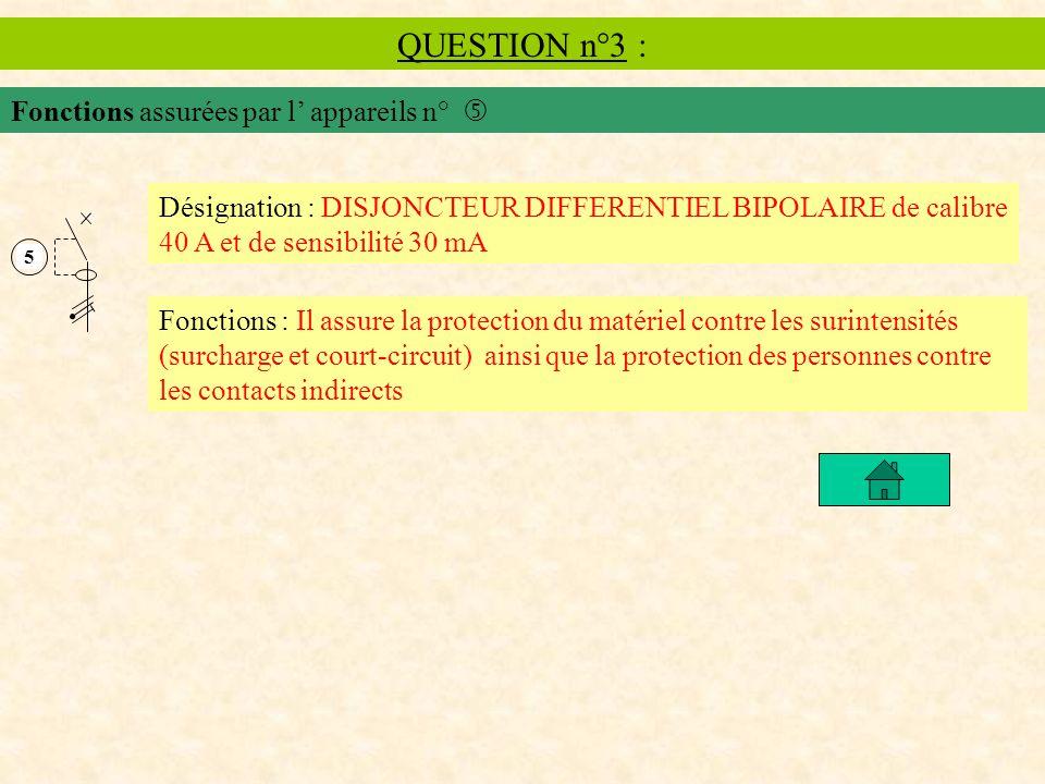 QUESTION n°3 : Fonctions assurées par l appareils n° Désignation : DISJONCTEUR DIFFERENTIEL BIPOLAIRE de calibre 40 A et de sensibilité 30 mA Fonction