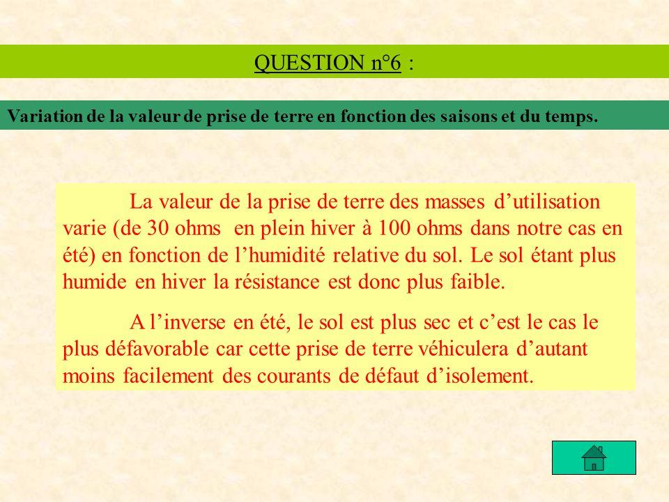 QUESTION n°6 : Variation de la valeur de prise de terre en fonction des saisons et du temps. La valeur de la prise de terre des masses dutilisation va