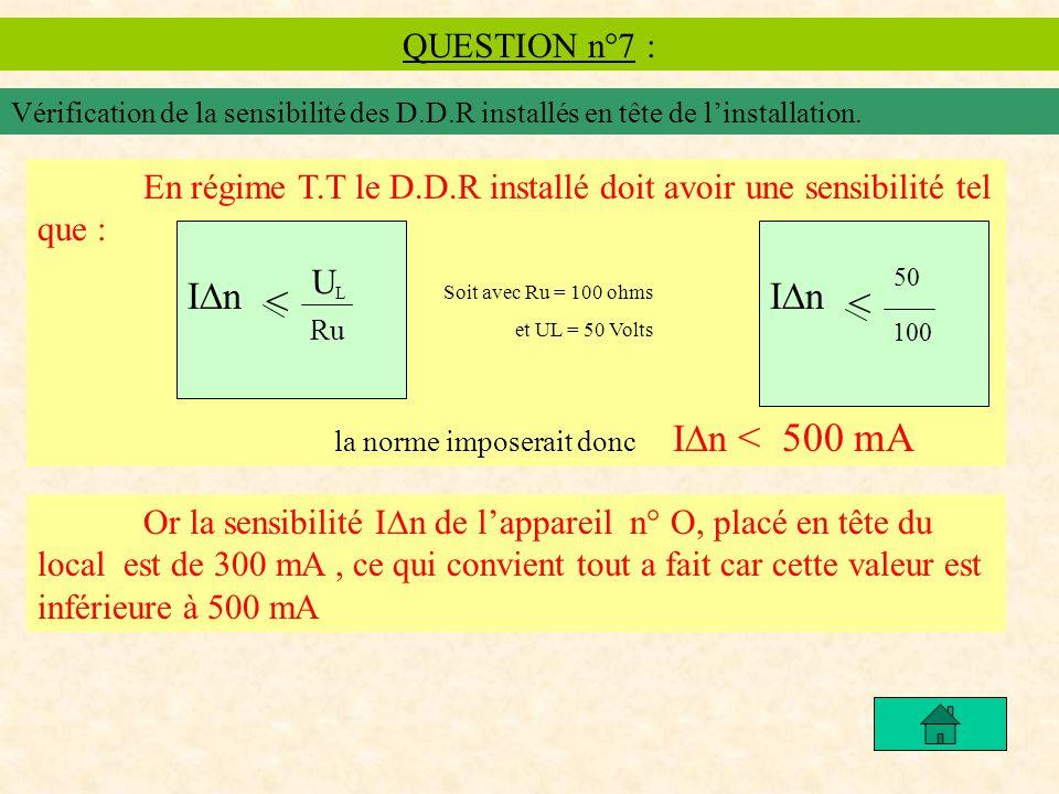 QUESTION n°7 : Vérification de la sensibilité des D.D.R installés en tête de linstallation. En régime T.T le D.D.R installé doit avoir une sensibilité