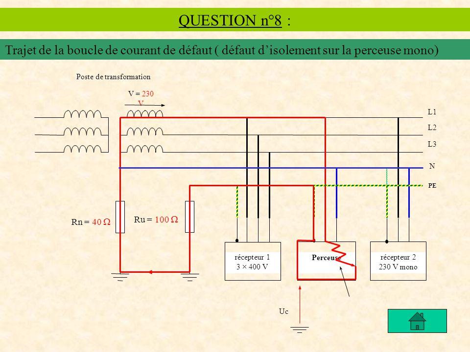 QUESTION n°8 : Trajet de la boucle de courant de défaut ( défaut disolement sur la perceuse mono) Poste de transformation V = 230 V L1 L2 L3 N PE récepteur 1 3 400 V Perceuse récepteur 2 230 V mono Rn = 40 Ru = 100 Uc