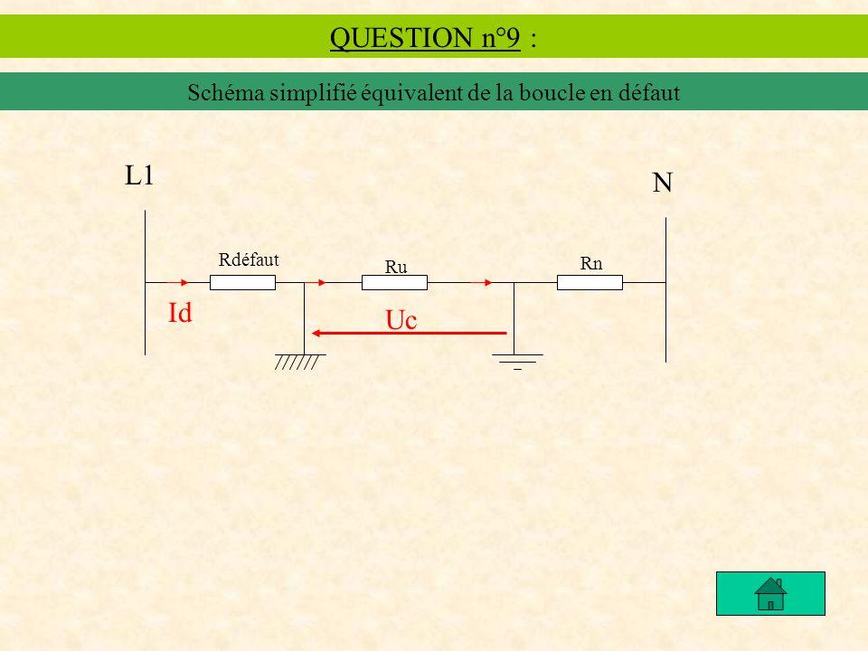QUESTION n°9 : Schéma simplifié équivalent de la boucle en défaut Rdéfaut Ru Rn L1 N Id Uc