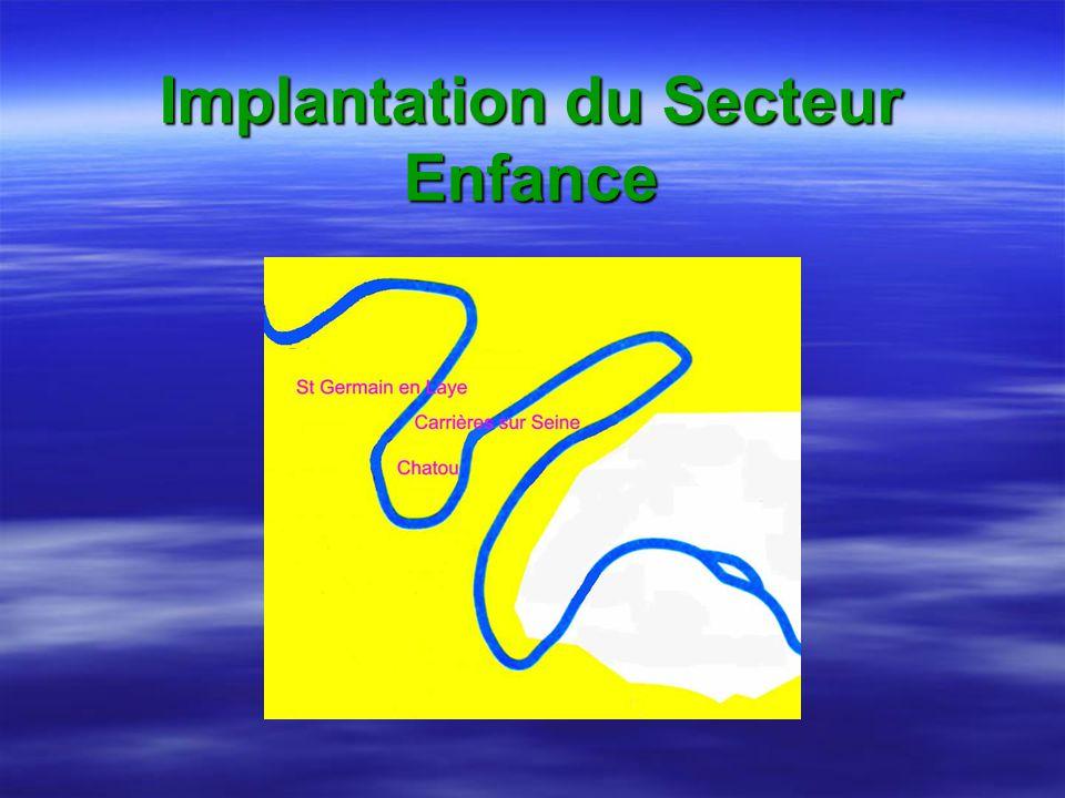 Implantation du Secteur Enfance