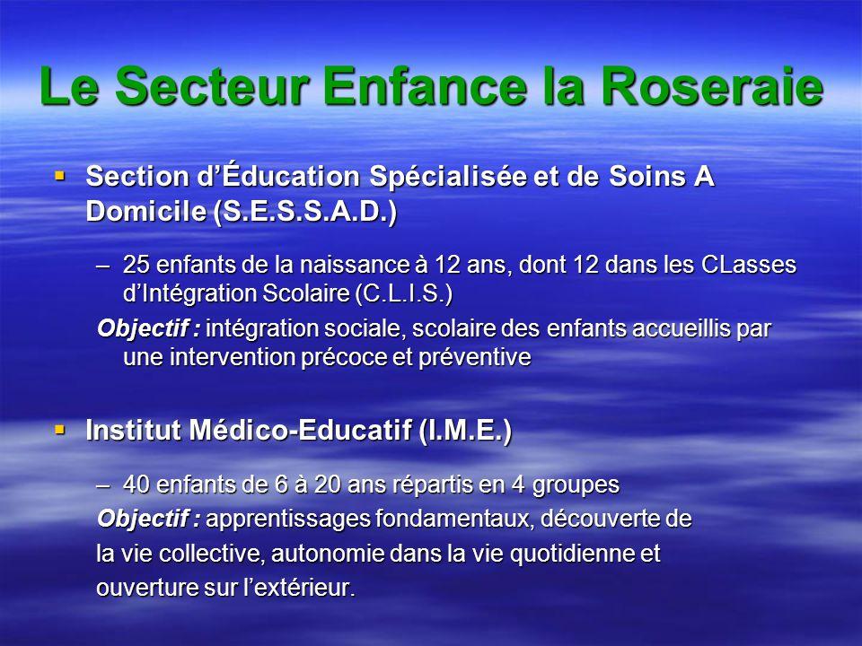Le Secteur Enfance la Roseraie Section dÉducation Spécialisée et de Soins A Domicile (S.E.S.S.A.D.) Section dÉducation Spécialisée et de Soins A Domicile (S.E.S.S.A.D.) –25 enfants de la naissance à 12 ans, dont 12 dans les CLasses dIntégration Scolaire (C.L.I.S.) Objectif : intégration sociale, scolaire des enfants accueillis par une intervention précoce et préventive Institut Médico-Educatif (I.M.E.) Institut Médico-Educatif (I.M.E.) –40 enfants de 6 à 20 ans répartis en 4 groupes Objectif : apprentissages fondamentaux, découverte de la vie collective, autonomie dans la vie quotidienne et ouverture sur lextérieur.