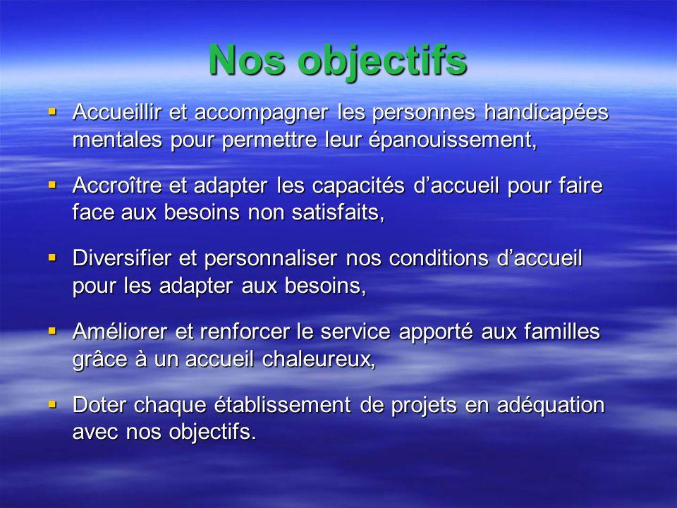 Les Vignes Blanches Foyer de Vie Carrières-sur-Seine