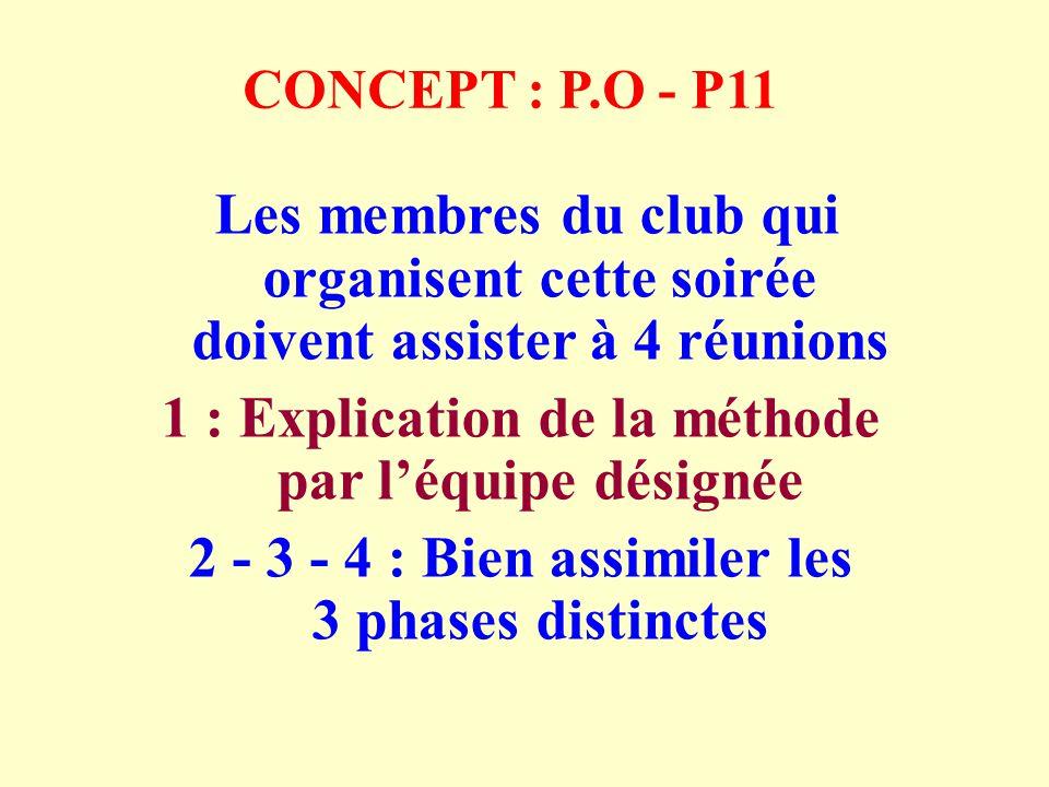 CONCEPT : P.O - P11 Les membres du club qui organisent cette soirée doivent assister à 4 réunions 1 : Explication de la méthode par léquipe désignée 2 - 3 - 4 : Bien assimiler les 3 phases distinctes