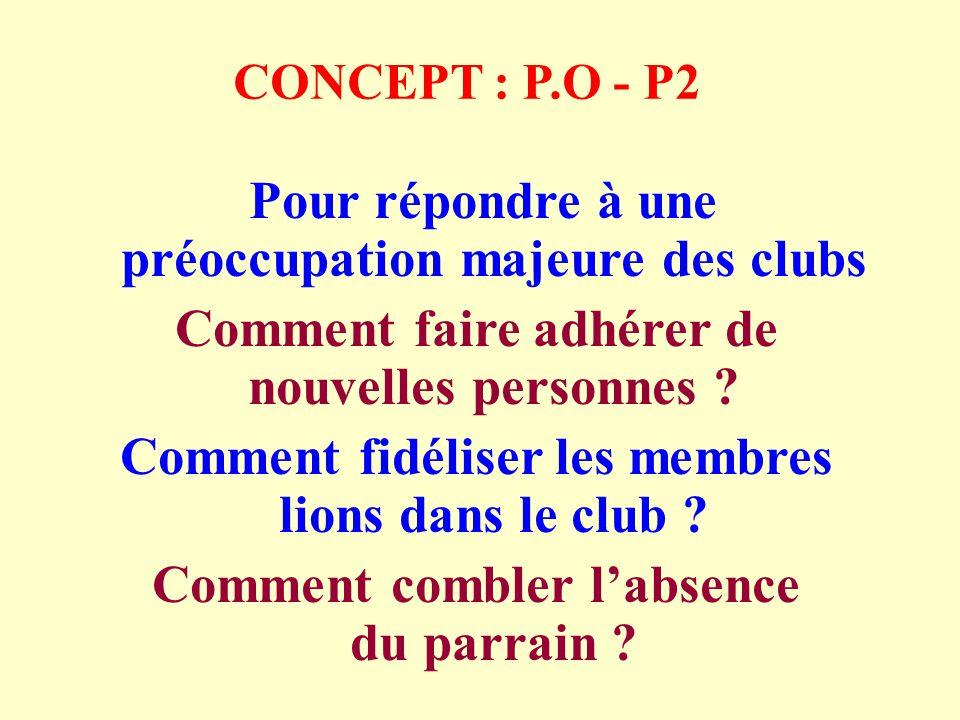 CONCEPT : P.O - P2 Pour répondre à une préoccupation majeure des clubs Comment faire adhérer de nouvelles personnes .