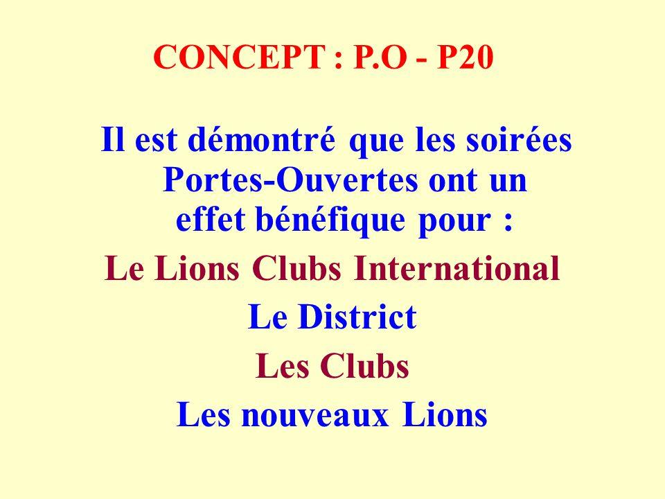 CONCEPT : P.O - P20 Il est démontré que les soirées Portes-Ouvertes ont un effet bénéfique pour : Le Lions Clubs International Le District Les Clubs Les nouveaux Lions