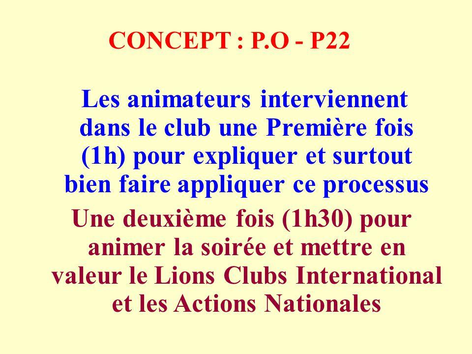 CONCEPT : P.O - P22 Les animateurs interviennent dans le club une Première fois (1h) pour expliquer et surtout bien faire appliquer ce processus Une deuxième fois (1h30) pour animer la soirée et mettre en valeur le Lions Clubs International et les Actions Nationales