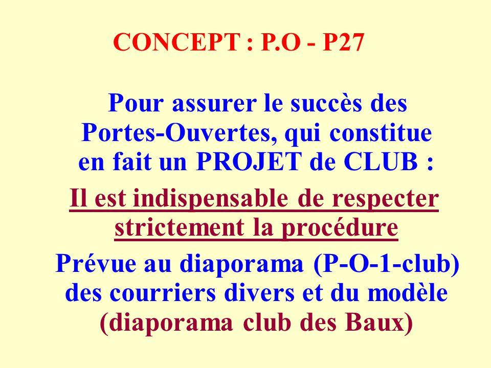 CONCEPT : P.O - P27 Pour assurer le succès des Portes-Ouvertes, qui constitue en fait un PROJET de CLUB : Il est indispensable de respecter strictement la procédure Prévue au diaporama (P-O-1-club) des courriers divers et du modèle (diaporama club des Baux)