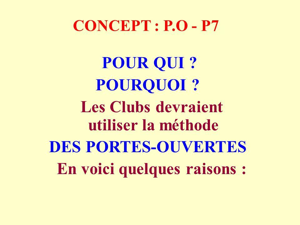 CONCEPT : P.O - P28 Cette procédure peut être aussi utilisée pour la Promotion du club Auprès de vos sponsors Des officiels de votre ville Et de vos relations professionnelles