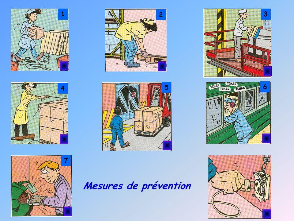 1 2 3 4 5 6 7 8 Mesures de prévention