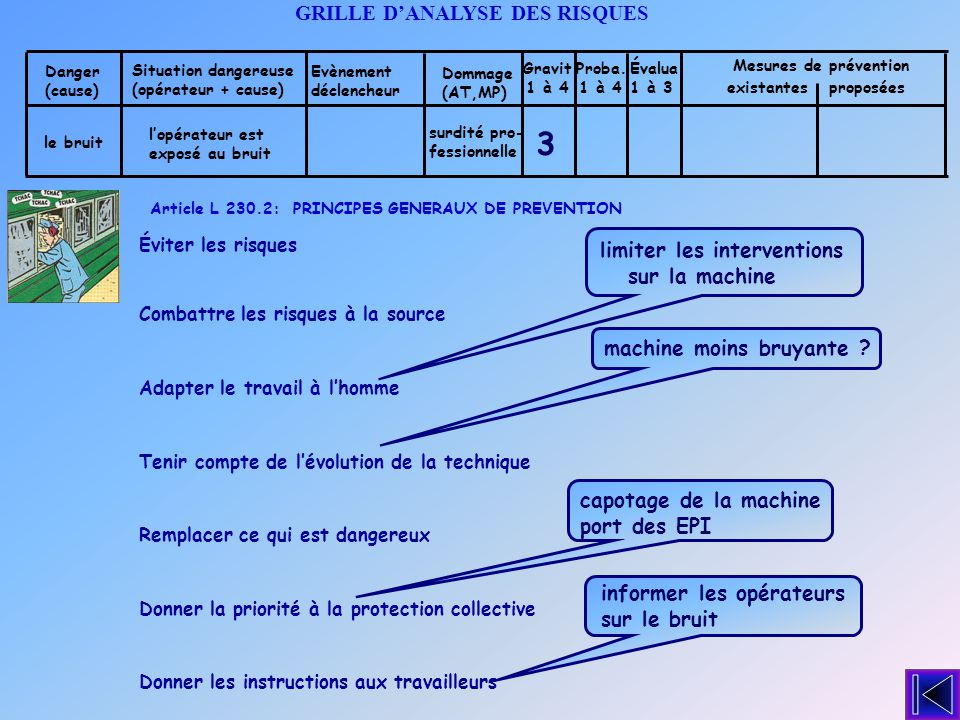 Situation dangereuse (opérateur + cause) Dommage (AT,MP) GRILLE DANALYSE DES RISQUES Evènement déclencheur Danger (cause) surdité pro- fessionnelle 3