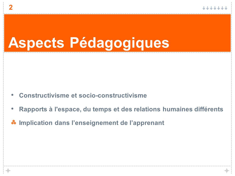 2 Aspects Pédagogiques Constructivisme et socio-constructivisme Rapports à l espace, du temps et des relations humaines différents Implication dans lenseignement de lapprenant
