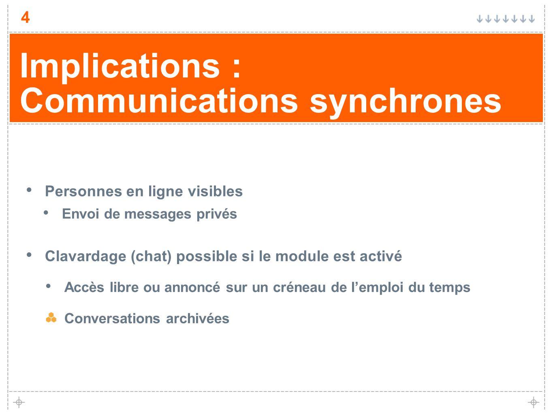 4 Implications : Communications synchrones Personnes en ligne visibles Envoi de messages privés Clavardage (chat) possible si le module est activé Accès libre ou annoncé sur un créneau de lemploi du temps Conversations archivées