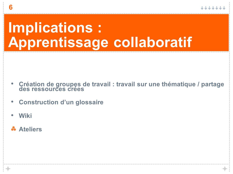 6 Implications : Apprentissage collaboratif Création de groupes de travail : travail sur une thématique / partage des ressources crées Construction dun glossaire Wiki Ateliers