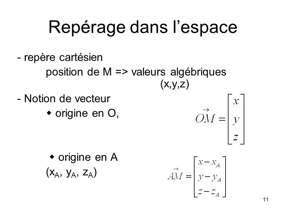 11 Repérage dans lespace - repère cartésien position de M => valeurs algébriques (x,y,z) - Notion de vecteur origine en O, origine en A (x A, y A, z A )