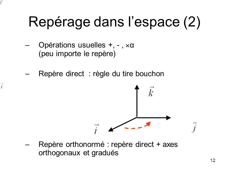 12 Repérage dans lespace (2) –Opérations usuelles +, -, × α (peu importe le repère) –Repère direct : règle du tire bouchon –Repère orthonormé : repère direct + axes orthogonaux et gradués