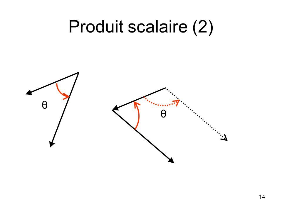 14 Produit scalaire (2) θ θ