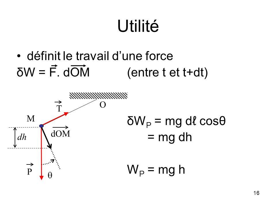 16 Utilité définit le travail dune force δW = F.