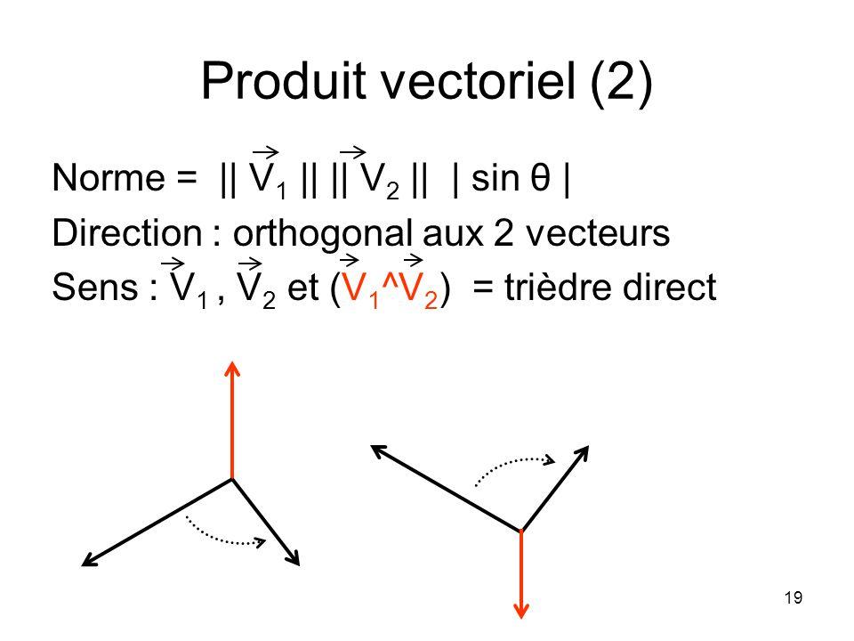 19 Produit vectoriel (2) Norme = || V 1 || || V 2 || | sin θ | Direction : orthogonal aux 2 vecteurs Sens : V 1, V 2 et (V 1 ^V 2 ) = trièdre direct