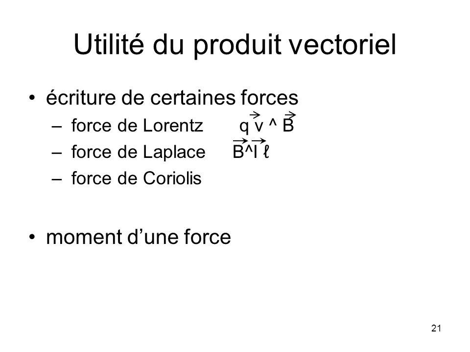 21 Utilité du produit vectoriel écriture de certaines forces – force de Lorentz q v ^ B – force de Laplace B^I – force de Coriolis moment dune force