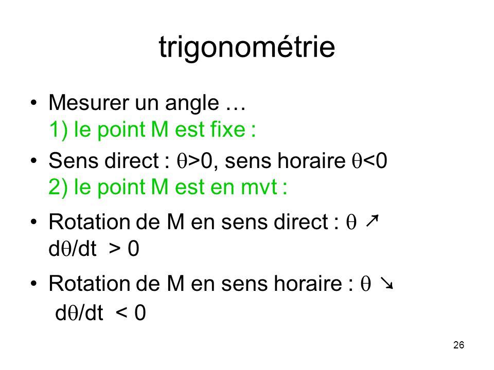 26 trigonométrie Mesurer un angle … 1) le point M est fixe : Sens direct : >0, sens horaire <0 2) le point M est en mvt : Rotation de M en sens direct : d /dt > 0 Rotation de M en sens horaire : d /dt < 0