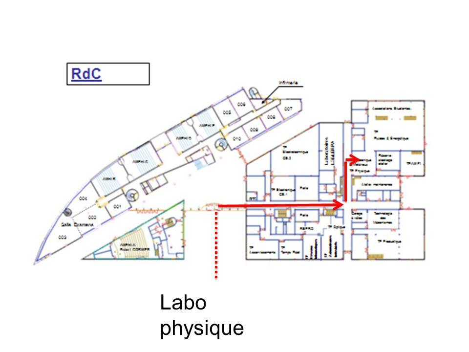 3 Labo physique