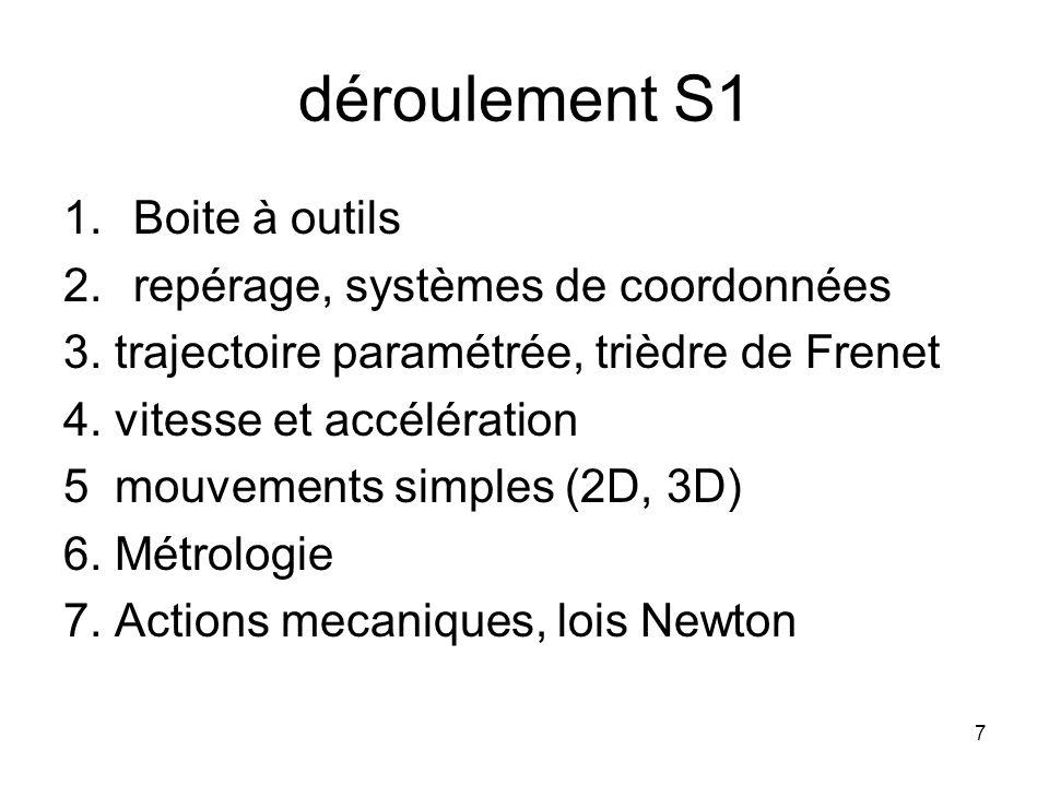 7 déroulement S1 1.Boite à outils 2.repérage, systèmes de coordonnées 3.