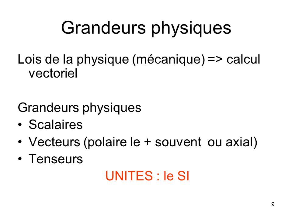 9 Grandeurs physiques Lois de la physique (mécanique) => calcul vectoriel Grandeurs physiques Scalaires Vecteurs (polaire le + souvent ou axial) Tenseurs UNITES : le SI