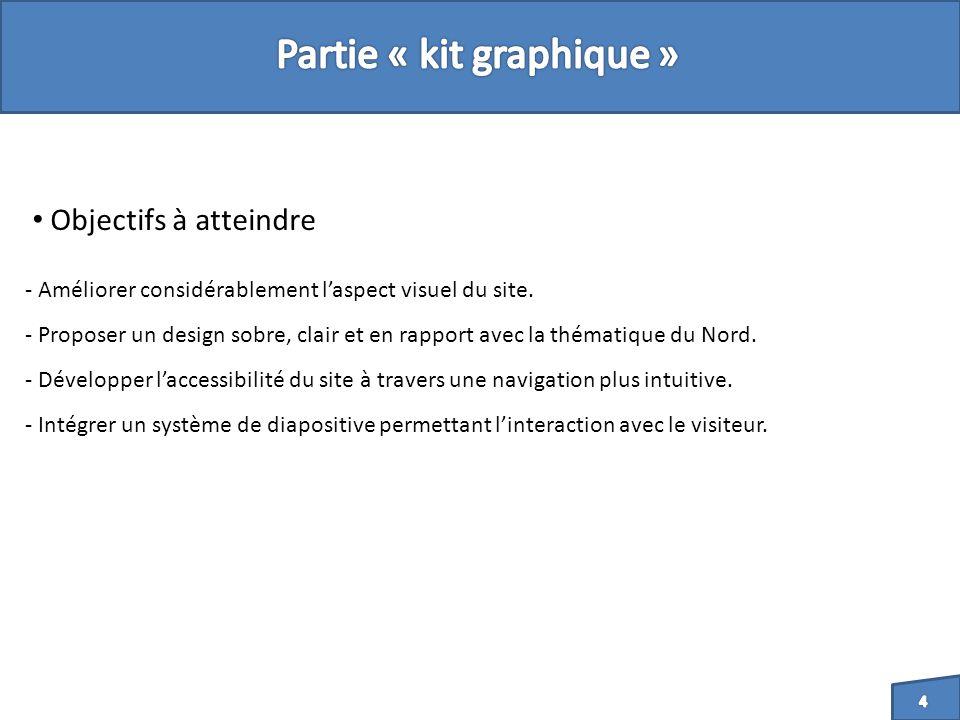 - Création dune page publique regroupant les actualités de lIRRH.