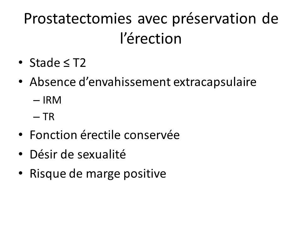 Prostatectomies avec préservation de lérection Stade T2 Absence denvahissement extracapsulaire – IRM – TR Fonction érectile conservée Désir de sexuali