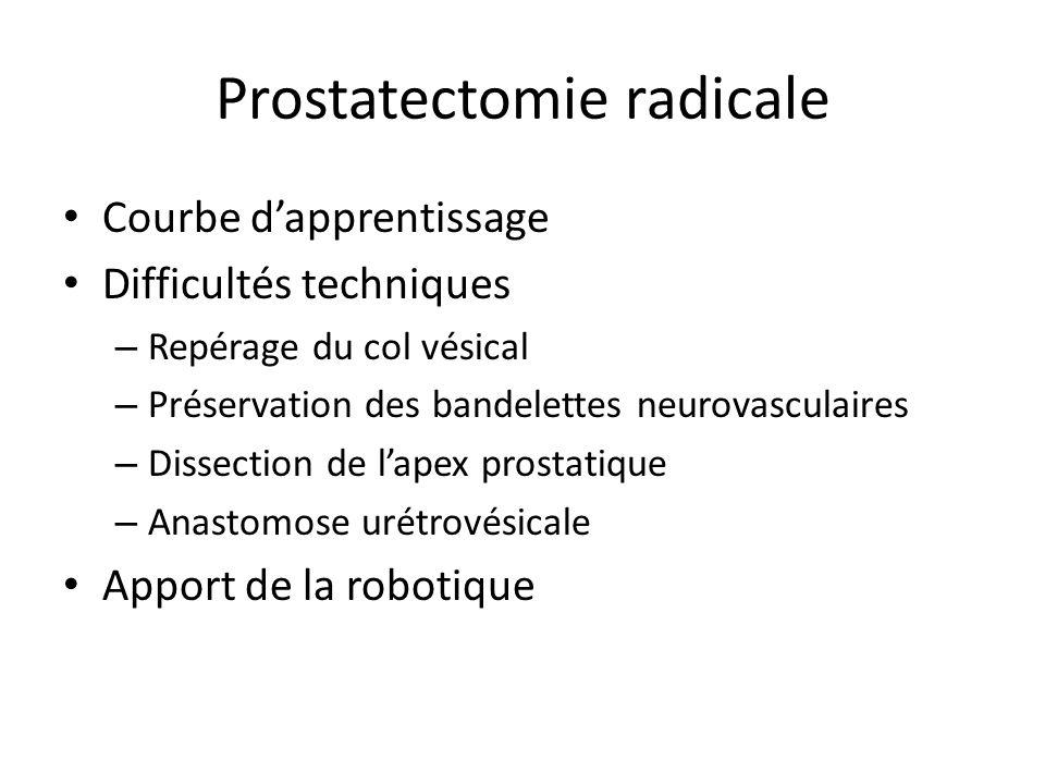 Prostatectomie radicale Courbe dapprentissage Difficultés techniques – Repérage du col vésical – Préservation des bandelettes neurovasculaires – Disse
