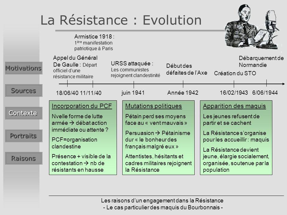 Les raisons dun engagement dans la Résistance - Le cas particulier des maquis du Bourbonnais - La Résistance : Evolution 18/06/40 Appel du Général De