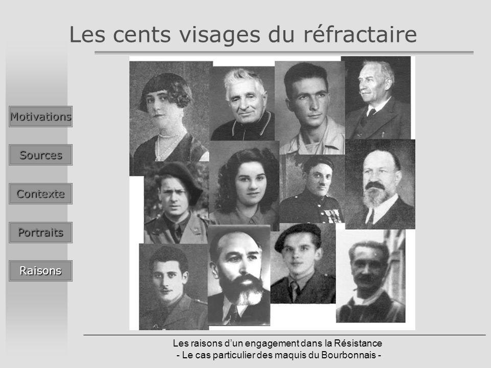 Les raisons dun engagement dans la Résistance - Le cas particulier des maquis du Bourbonnais - Les cents visages du réfractaireMotivationsSources Contexte Portraits Raisons