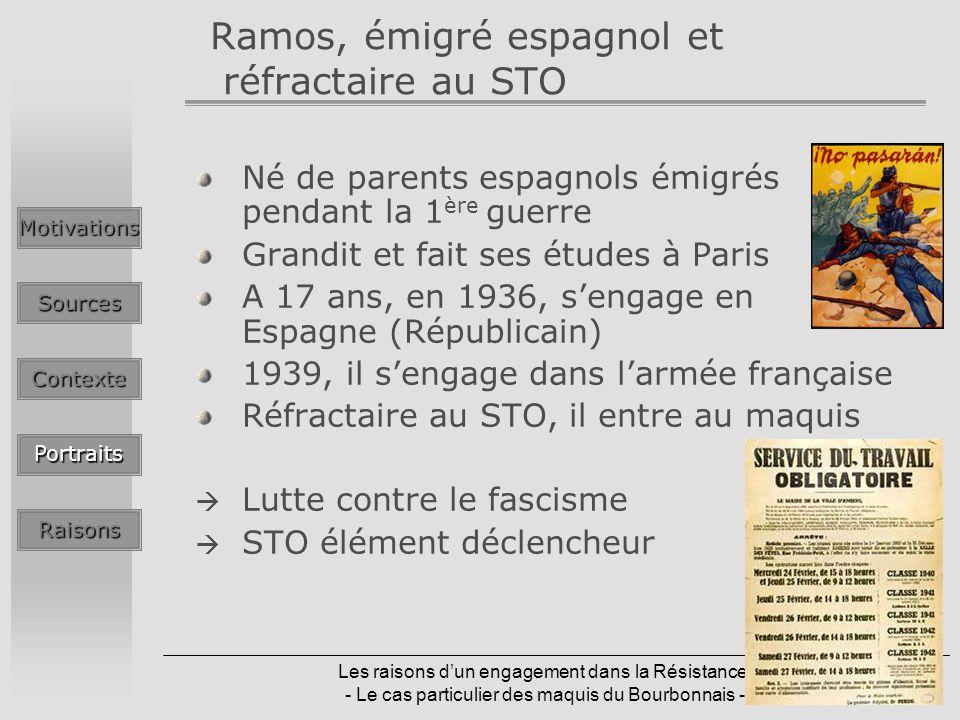 Les raisons dun engagement dans la Résistance - Le cas particulier des maquis du Bourbonnais - Ramos, émigré espagnol et réfractaire au STO Né de parents espagnols émigrés pendant la 1 ère guerre Grandit et fait ses études à Paris A 17 ans, en 1936, sengage en Espagne (Républicain) 1939, il sengage dans larmée française Réfractaire au STO, il entre au maquis Lutte contre le fascisme STO élément déclencheurMotivationsSources Contexte Portraits Raisons