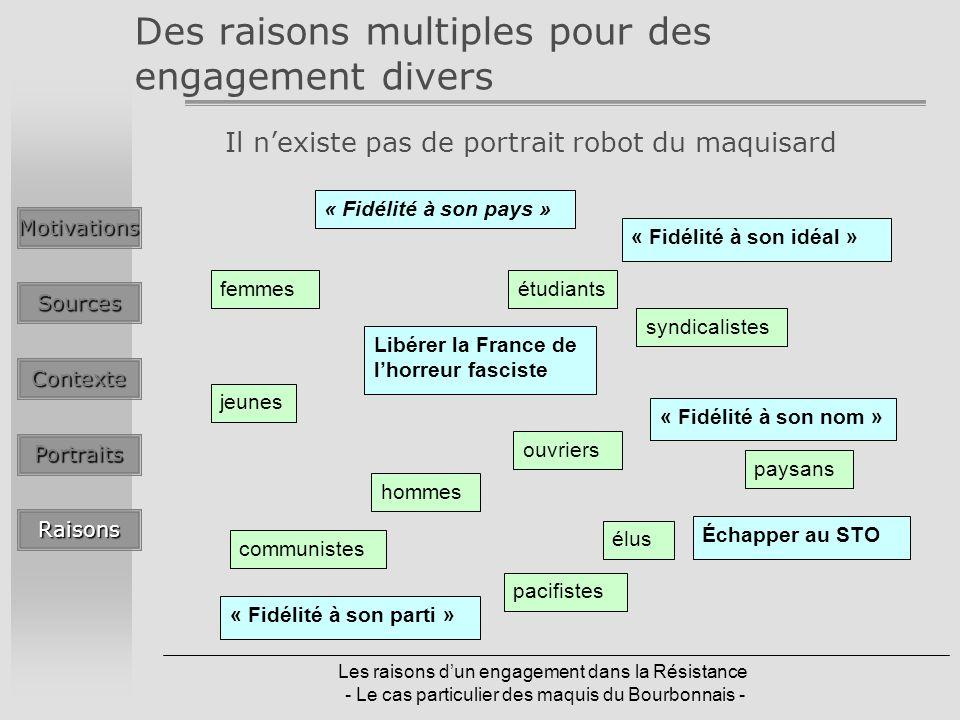 Les raisons dun engagement dans la Résistance - Le cas particulier des maquis du Bourbonnais - Des raisons multiples pour des engagement divers Il nex