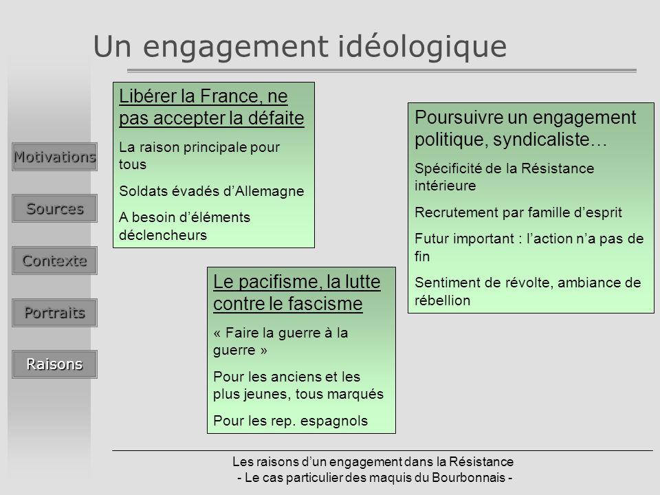 Les raisons dun engagement dans la Résistance - Le cas particulier des maquis du Bourbonnais - Un engagement idéologique Libérer la France, ne pas acc