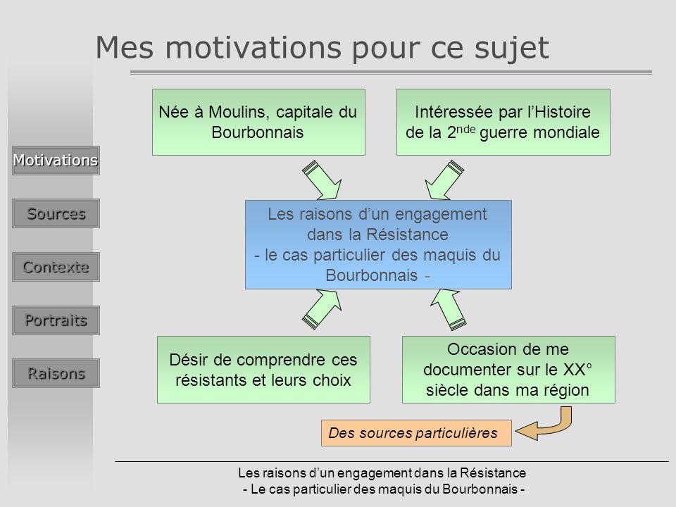 Les raisons dun engagement dans la Résistance - Le cas particulier des maquis du Bourbonnais - Mes motivations pour ce sujetMotivationsSources Context